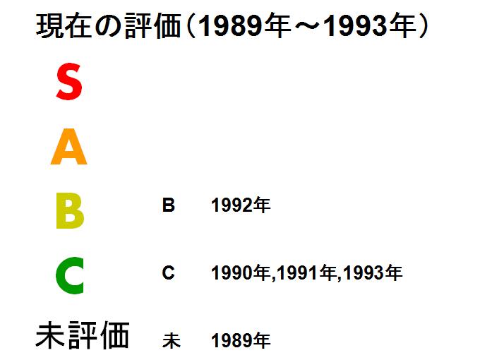 1993年まで