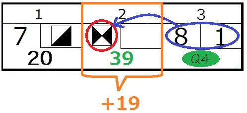 ボウリングクイズ解説22