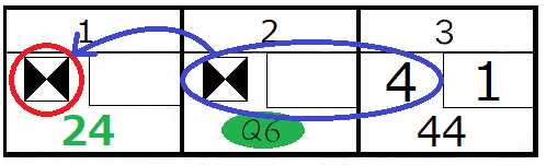 ボウリングクイズ解説31
