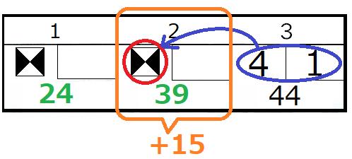 ボウリングクイズ解説32